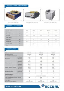 Accurl Fiber Laser Cutting Machine Genius Series