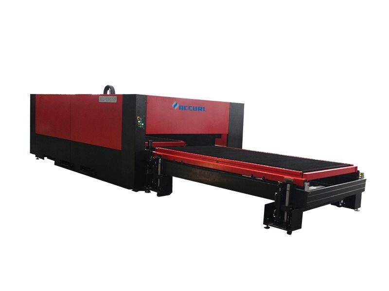 machine à couper les métaux